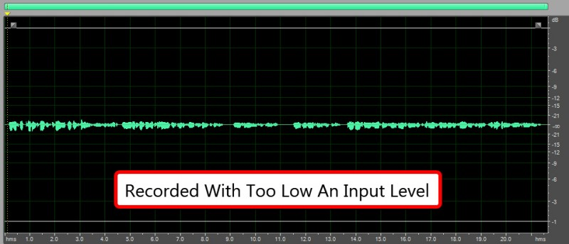 What is the difference between loudness, volume and gain?