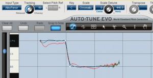 Auto-tune graph