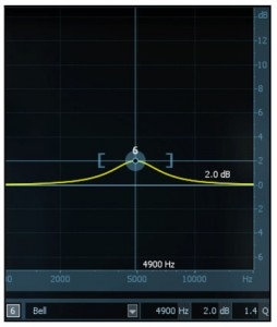 Center Frequency and your audio mix
