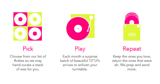 Vinyl albums subscription is as easy as 1-2-3