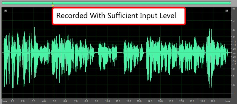 loudness volume and gain