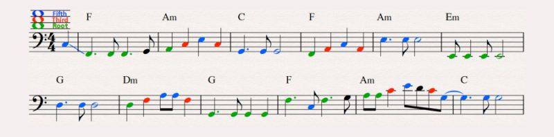 McCartney's bass playing