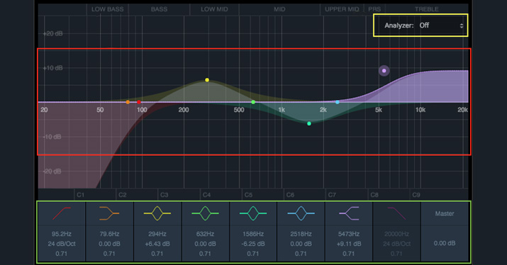 EQ and your audio mix