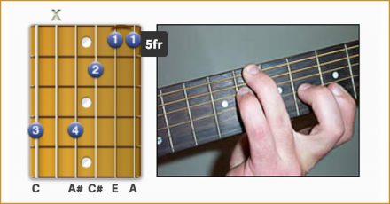 play eleventh and thirteenth chords C13b9