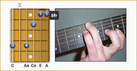 play eleventh and thirteenth chords C13b9