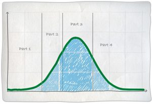vocal warm up bell curve