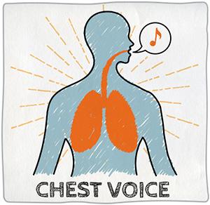 vocal warm up chest voice